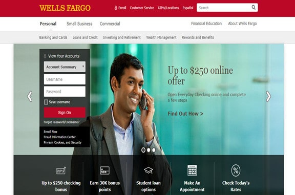 Wells Fargo Pre Qualify Credit Card